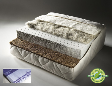 Matelas Latex Naturel